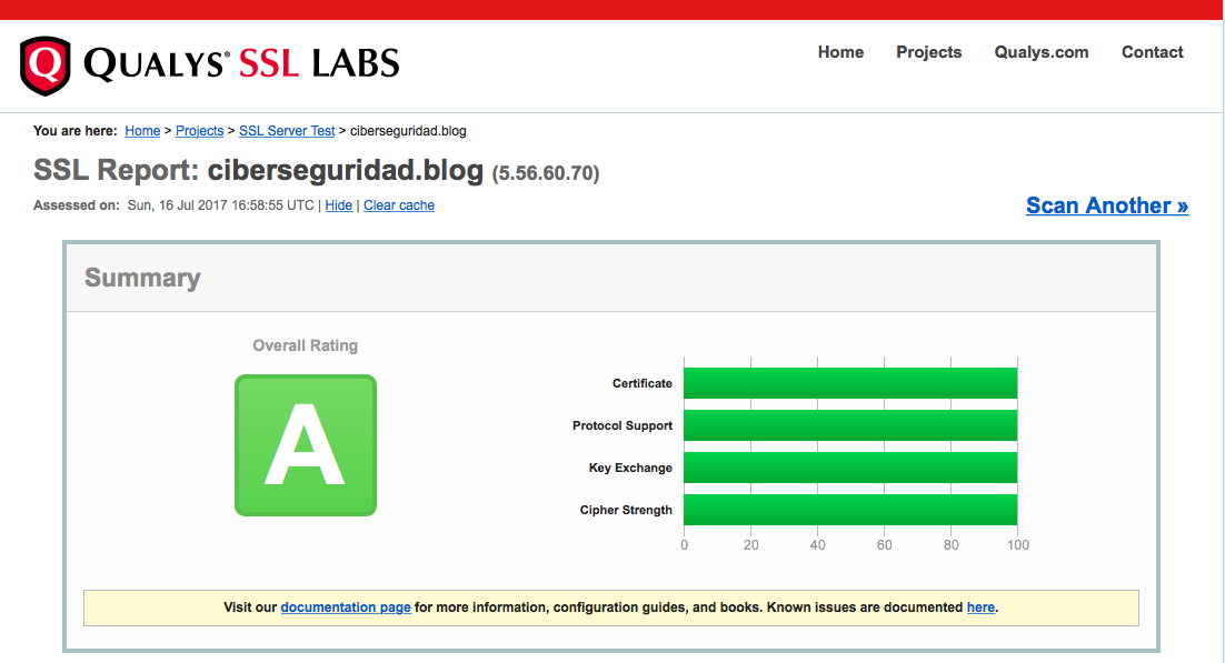 Chequear SSL / TLS