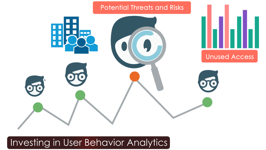 UEBA (User and Entity Behavior Analytics) detección por comportamiento