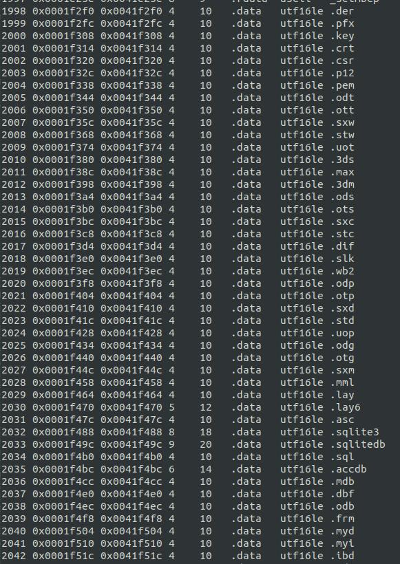 Extensiones Info Script Analisis de Malware by Rafa
