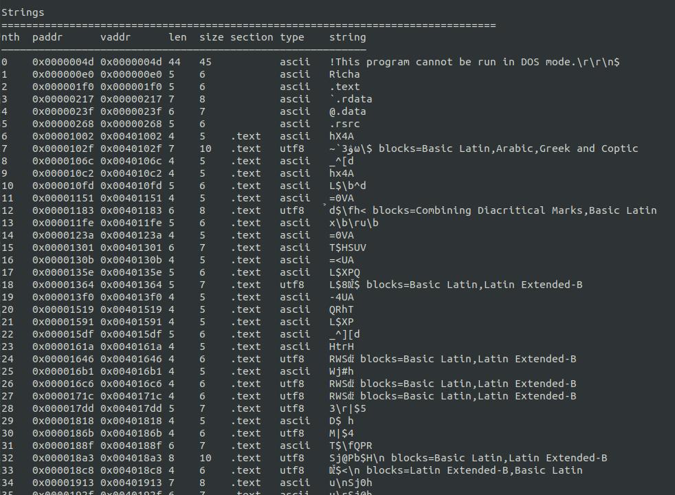 Strings Info Script Analisis de Malware by Rafa